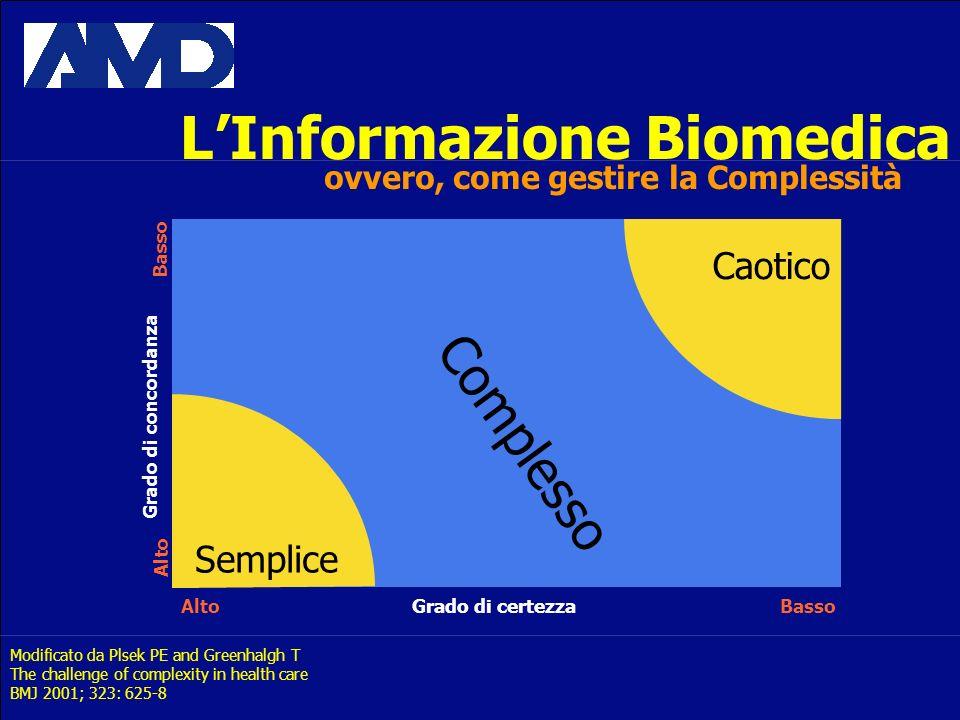 L'Informazione Biomedica