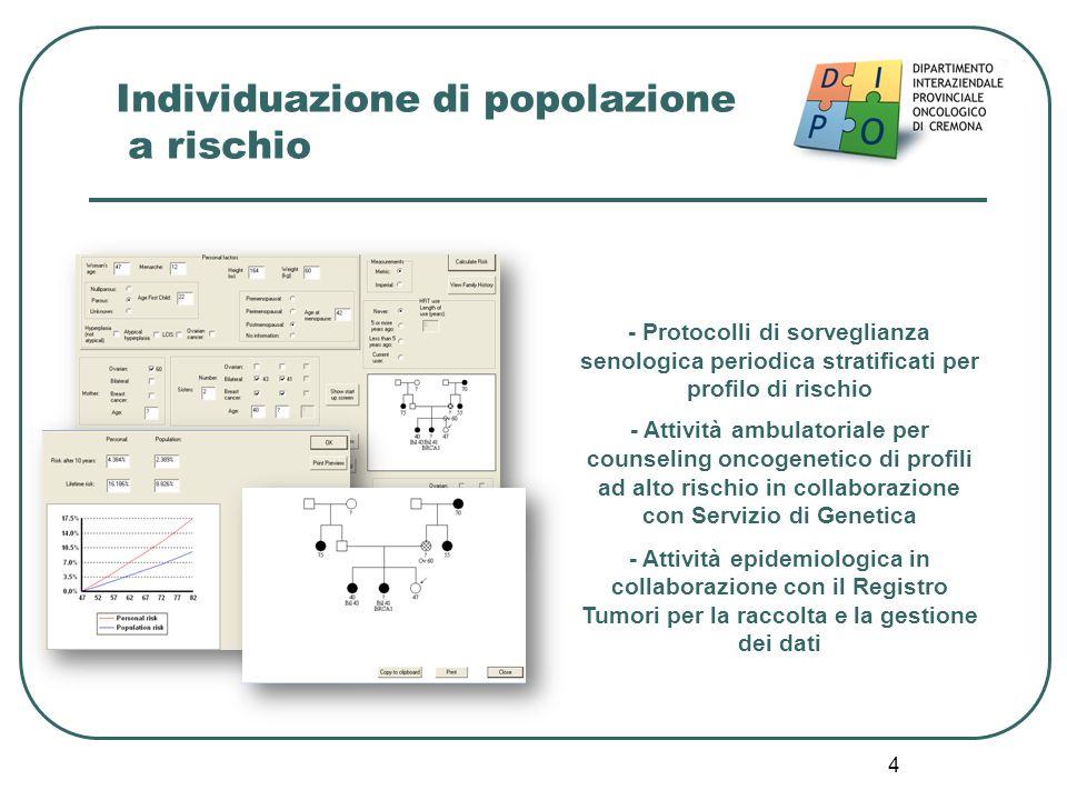 Individuazione di popolazione a rischio