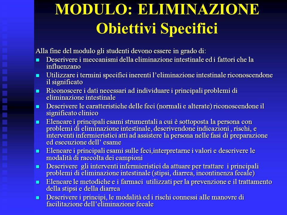MODULO: ELIMINAZIONE Obiettivi Specifici