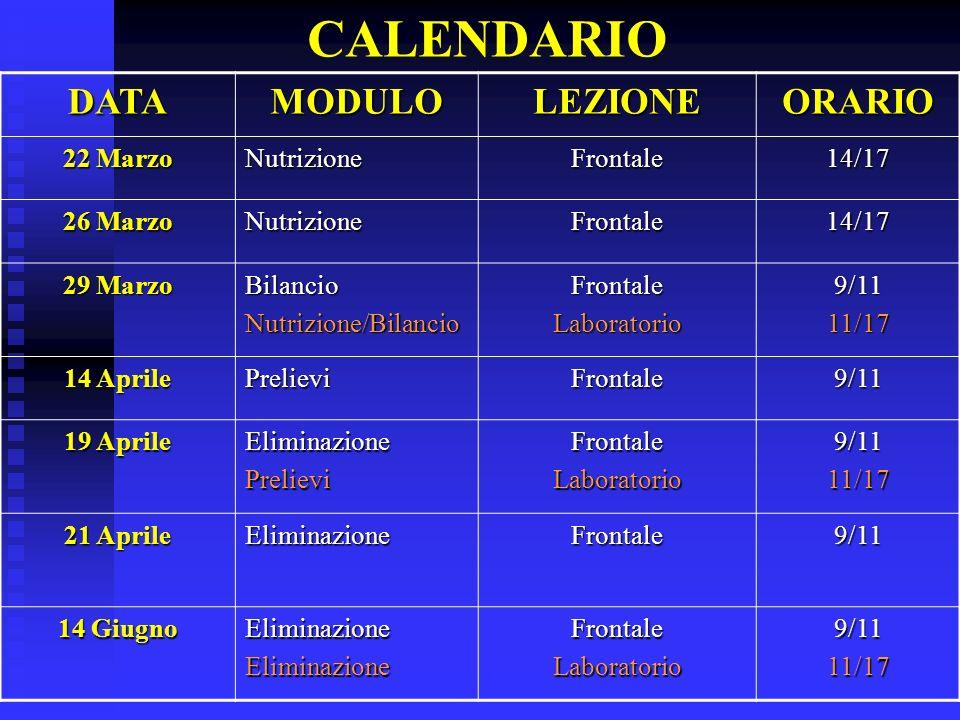 CALENDARIO DATA MODULO LEZIONE ORARIO 22 Marzo Nutrizione Frontale