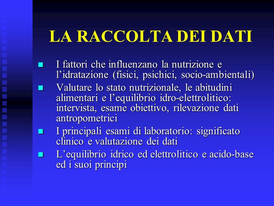 LA RACCOLTA DEI DATI I fattori che influenzano la nutrizione e l'idratazione (fisici, psichici, socio-ambientali)
