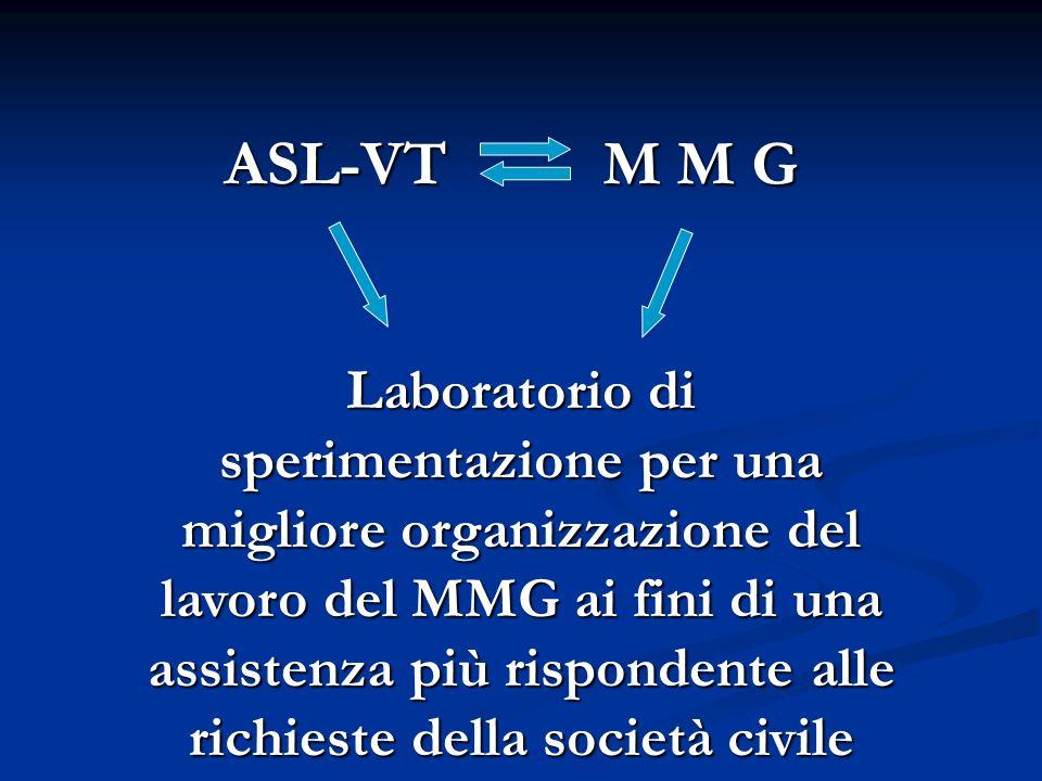 ASL-VTM M G.