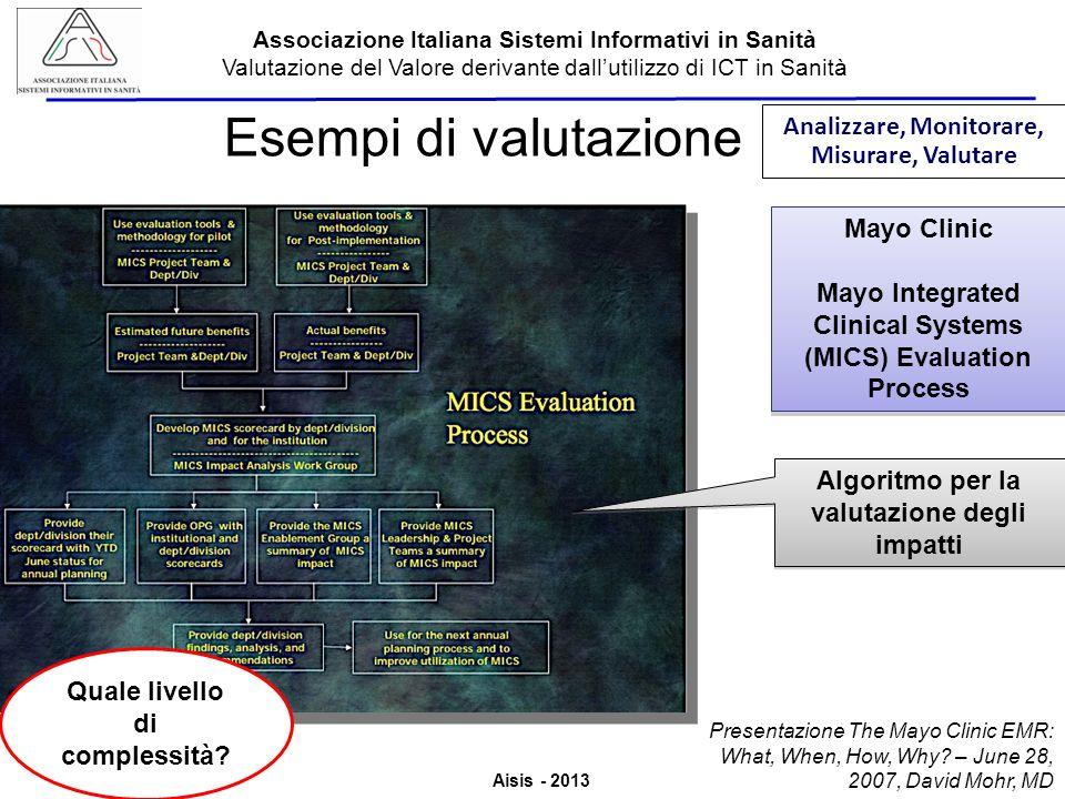 Esempi di valutazione Analizzare, Monitorare, Misurare, Valutare