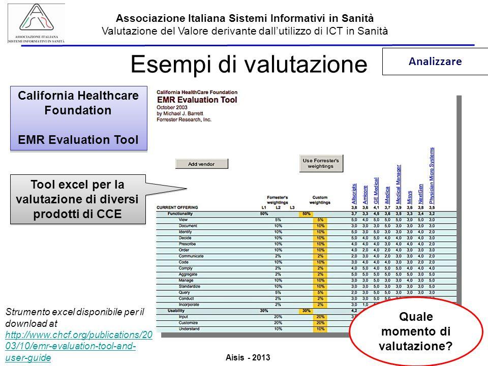 Esempi di valutazione Analizzare California Healthcare Foundation