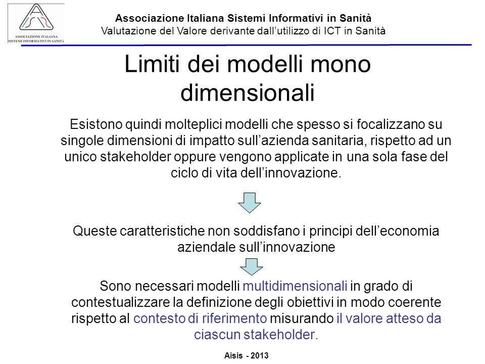 Limiti dei modelli mono dimensionali