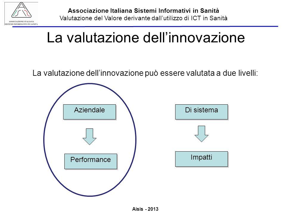 La valutazione dell'innovazione