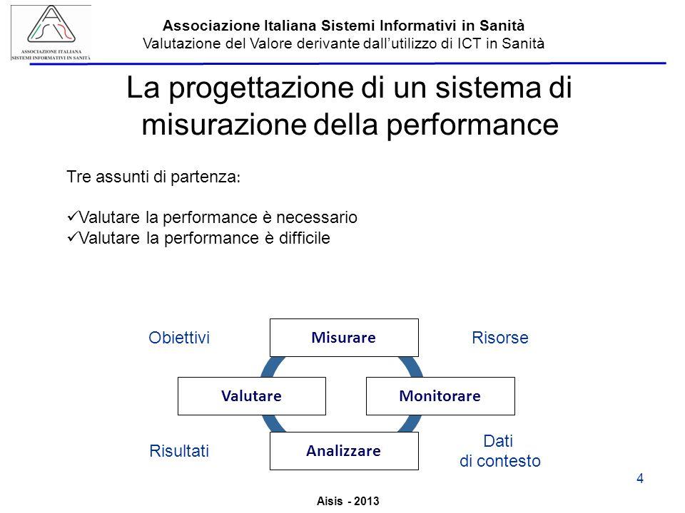 La progettazione di un sistema di misurazione della performance
