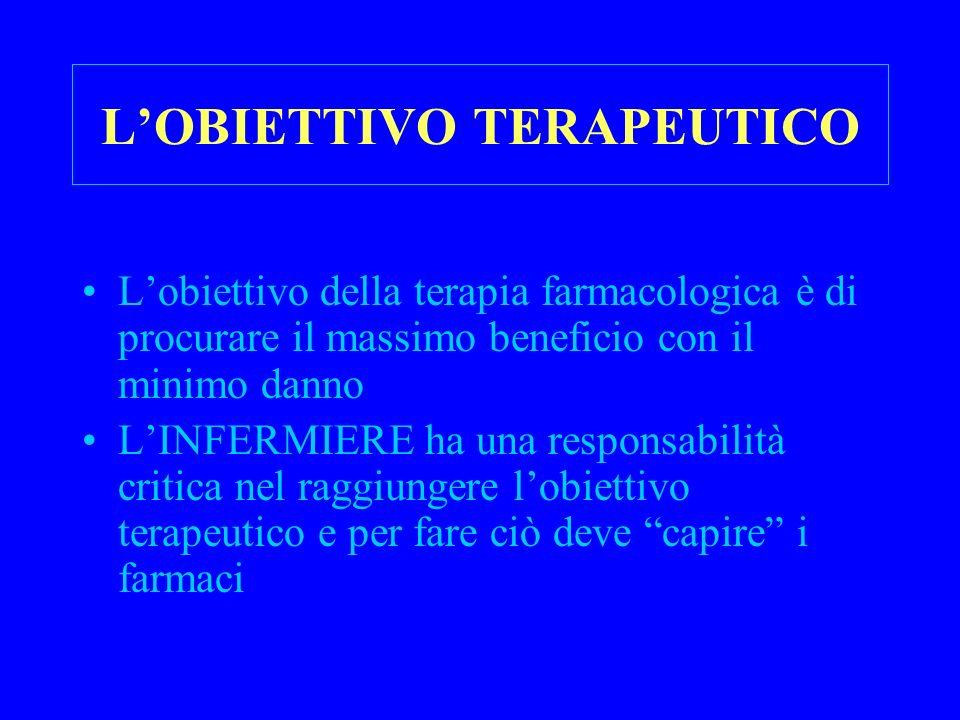 L'OBIETTIVO TERAPEUTICO