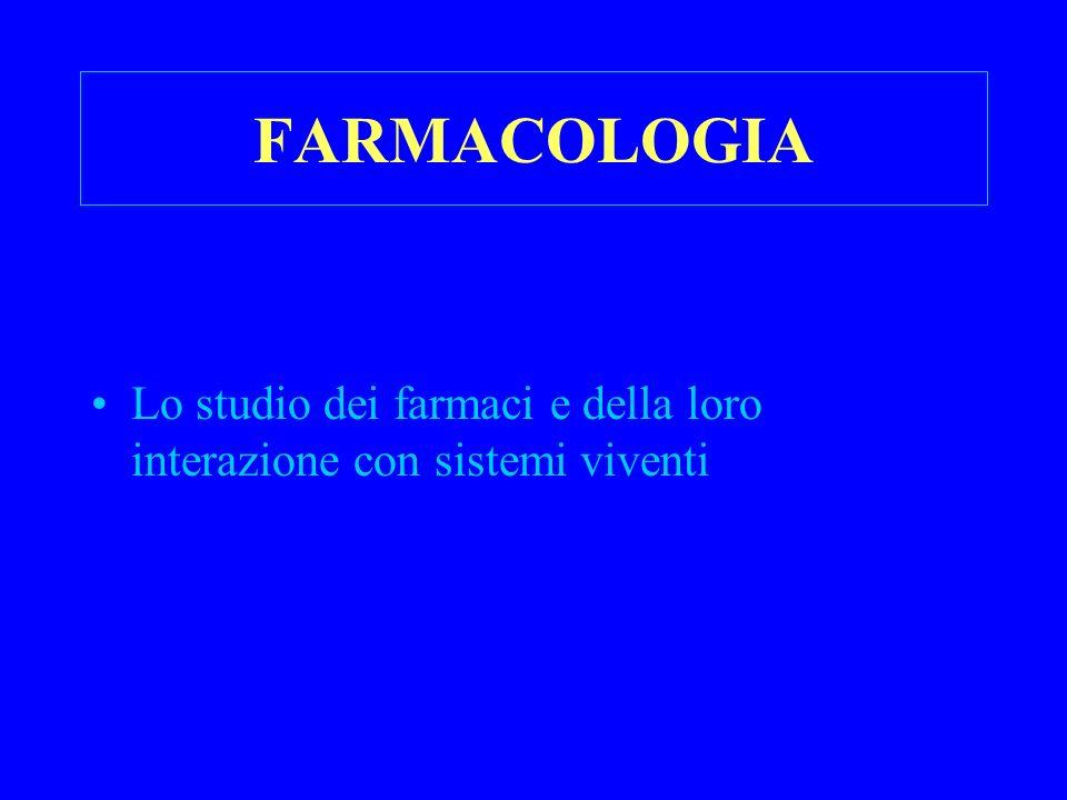 FARMACOLOGIA Lo studio dei farmaci e della loro interazione con sistemi viventi