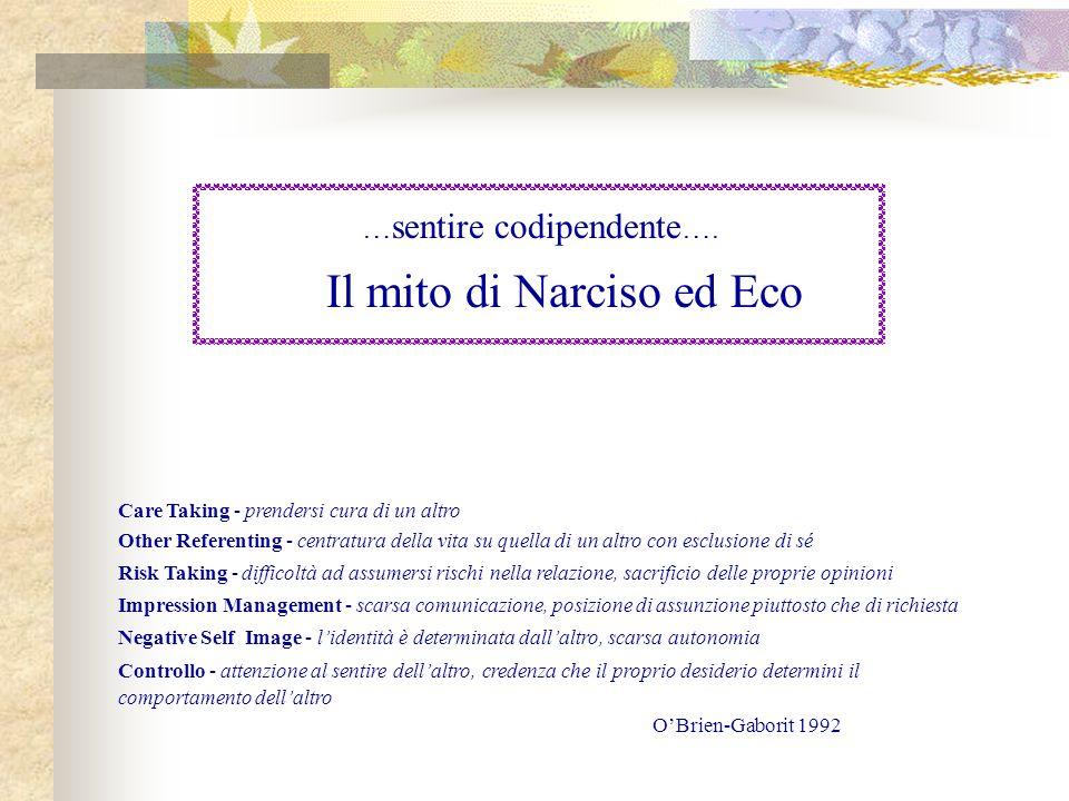 …sentire codipendente…. Il mito di Narciso ed Eco