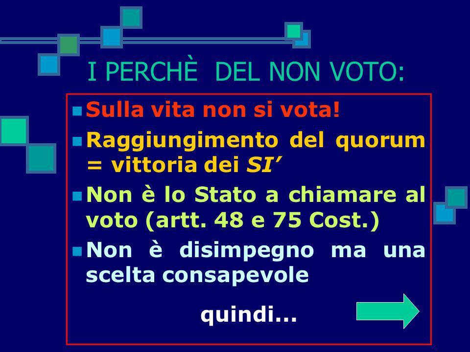 I PERCHÈ DEL NON VOTO: Sulla vita non si vota!