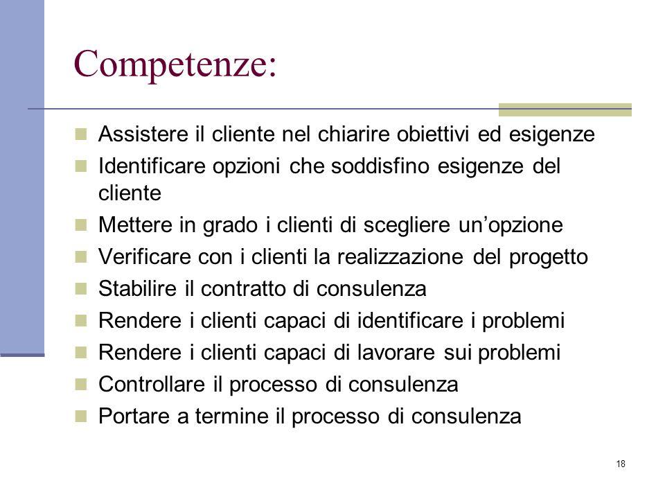 Competenze: Assistere il cliente nel chiarire obiettivi ed esigenze