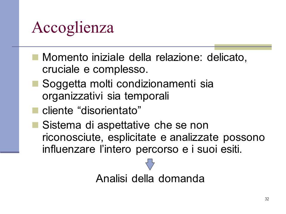 Accoglienza Momento iniziale della relazione: delicato, cruciale e complesso. Soggetta molti condizionamenti sia organizzativi sia temporali.