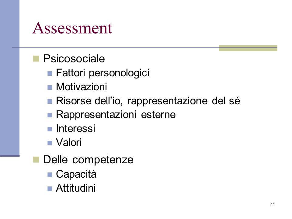 Assessment Psicosociale Delle competenze Fattori personologici