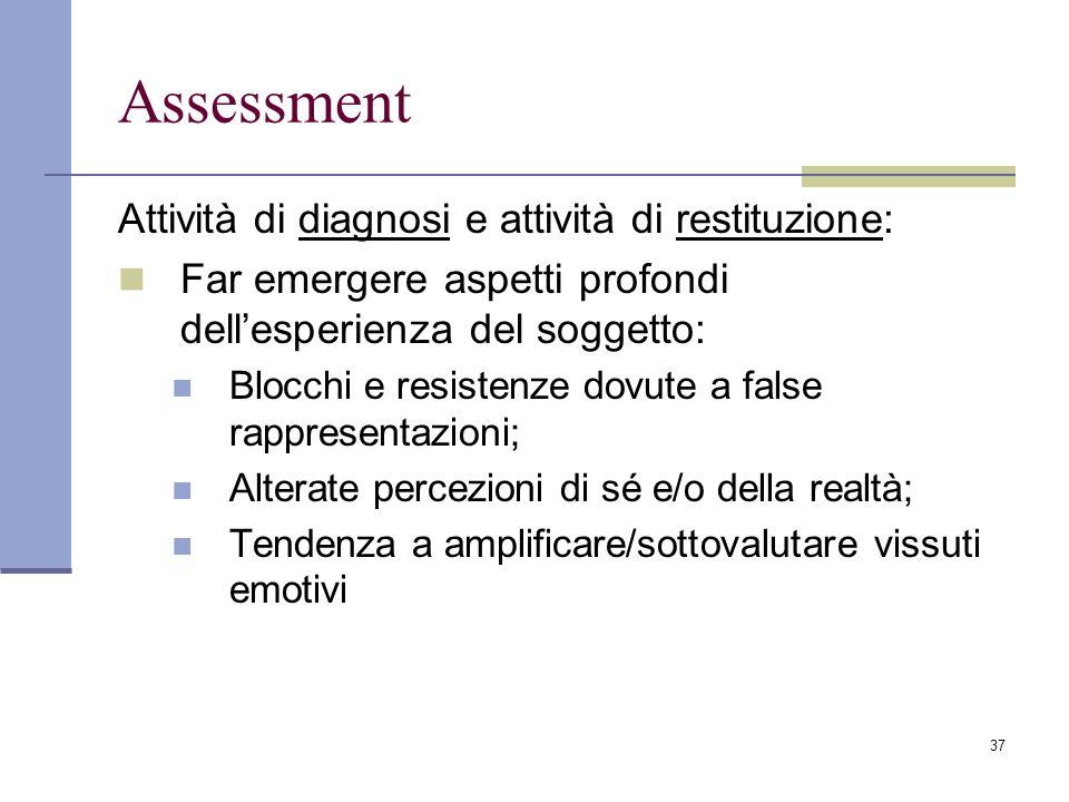 Assessment Attività di diagnosi e attività di restituzione: