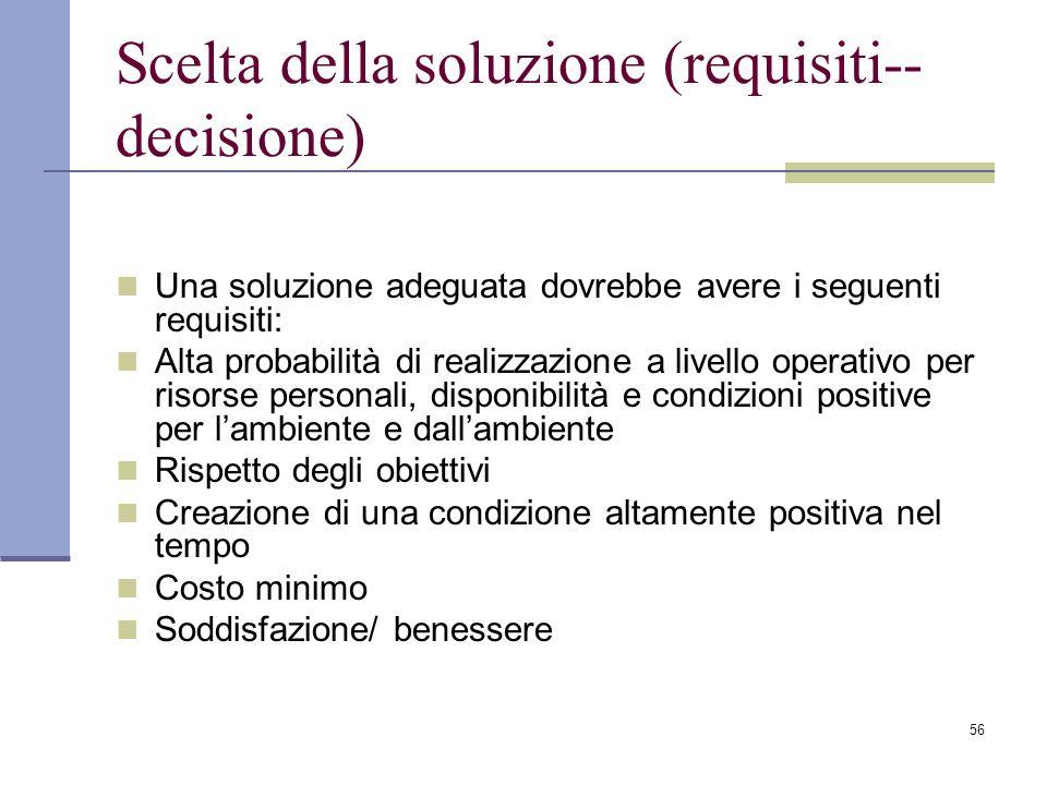 Scelta della soluzione (requisiti--decisione)