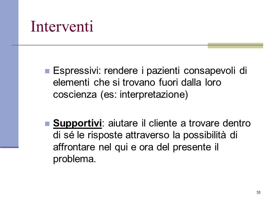Interventi Espressivi: rendere i pazienti consapevoli di elementi che si trovano fuori dalla loro coscienza (es: interpretazione)