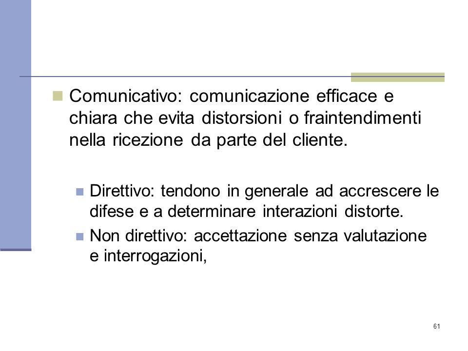 Comunicativo: comunicazione efficace e chiara che evita distorsioni o fraintendimenti nella ricezione da parte del cliente.