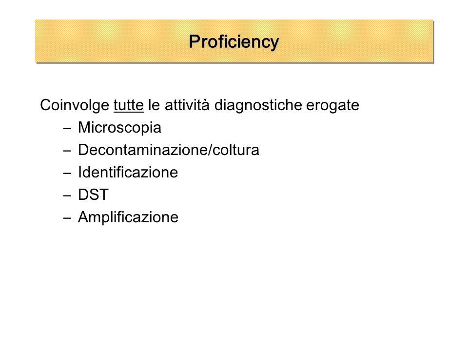 Proficiency Coinvolge tutte le attività diagnostiche erogate