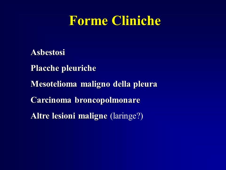 Forme Cliniche Asbestosi Placche pleuriche