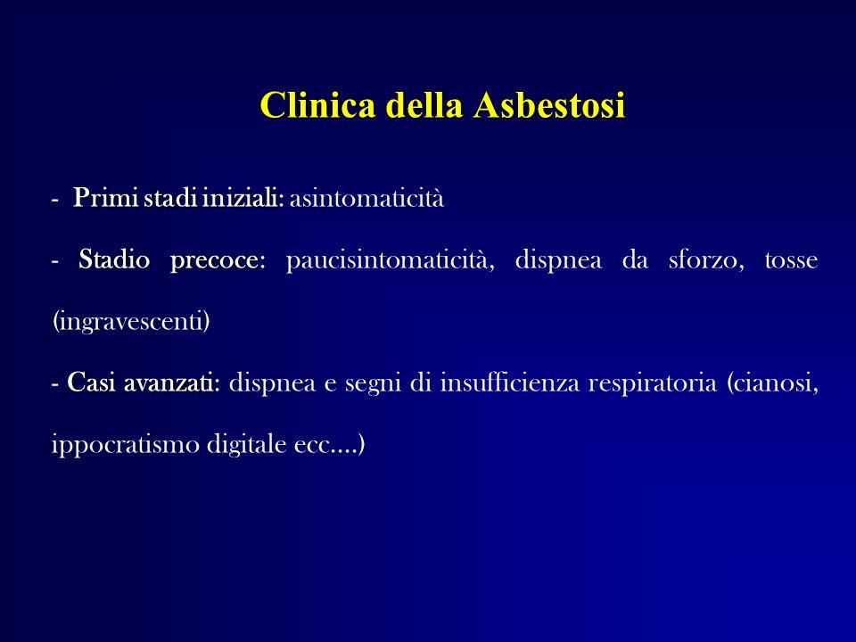 Clinica della Asbestosi