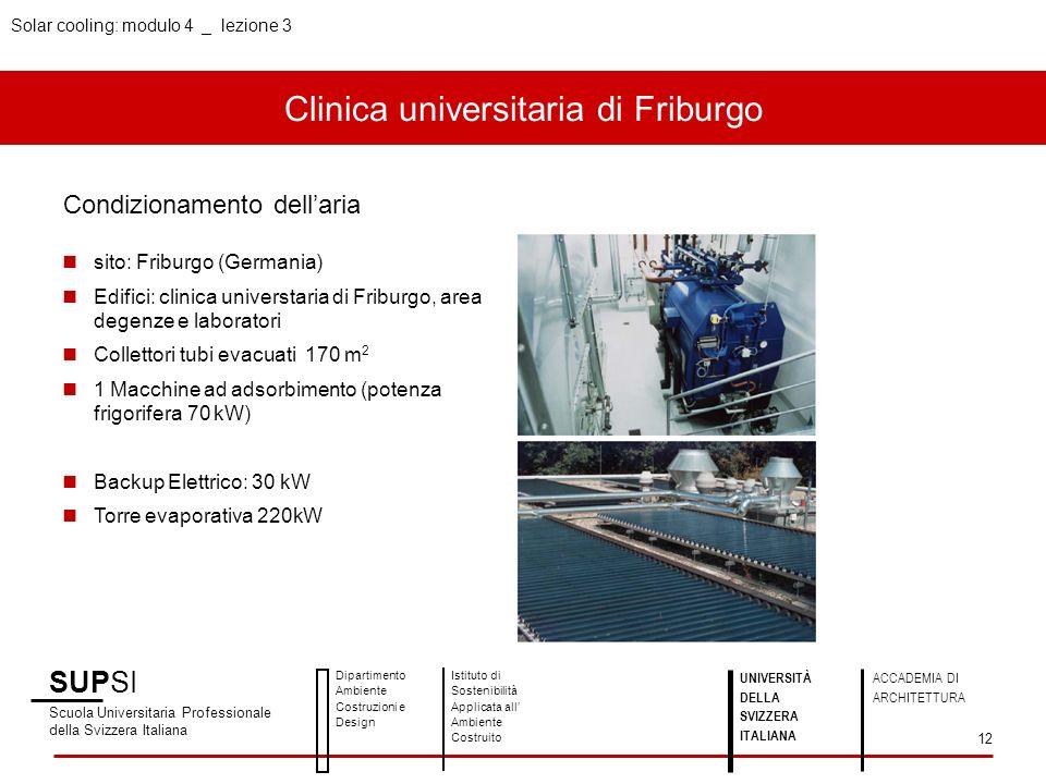 Clinica universitaria di Friburgo