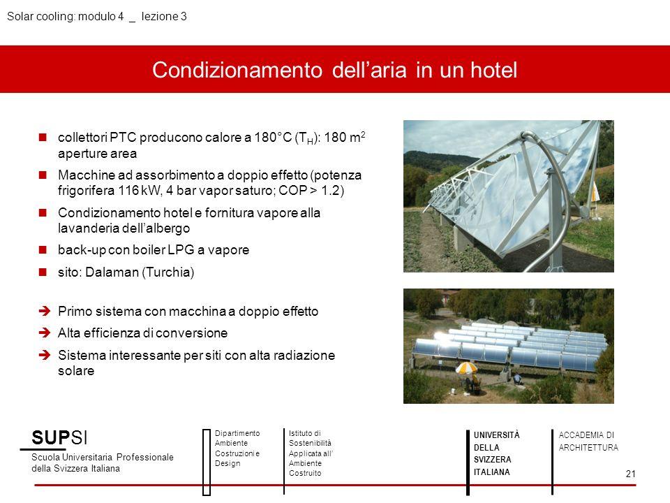 Condizionamento dell'aria in un hotel