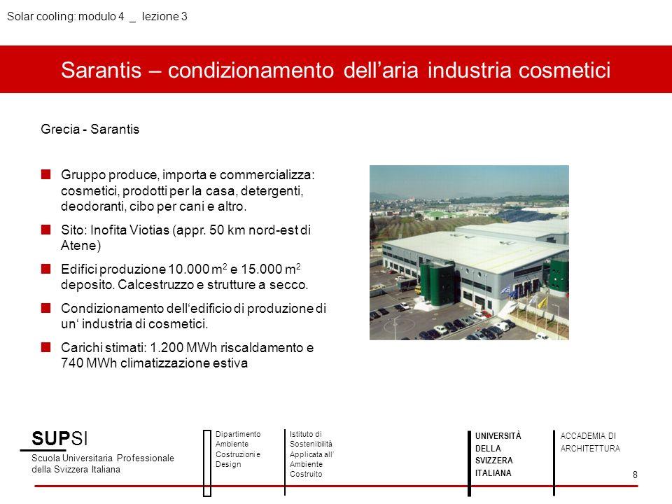 Sarantis – condizionamento dell'aria industria cosmetici