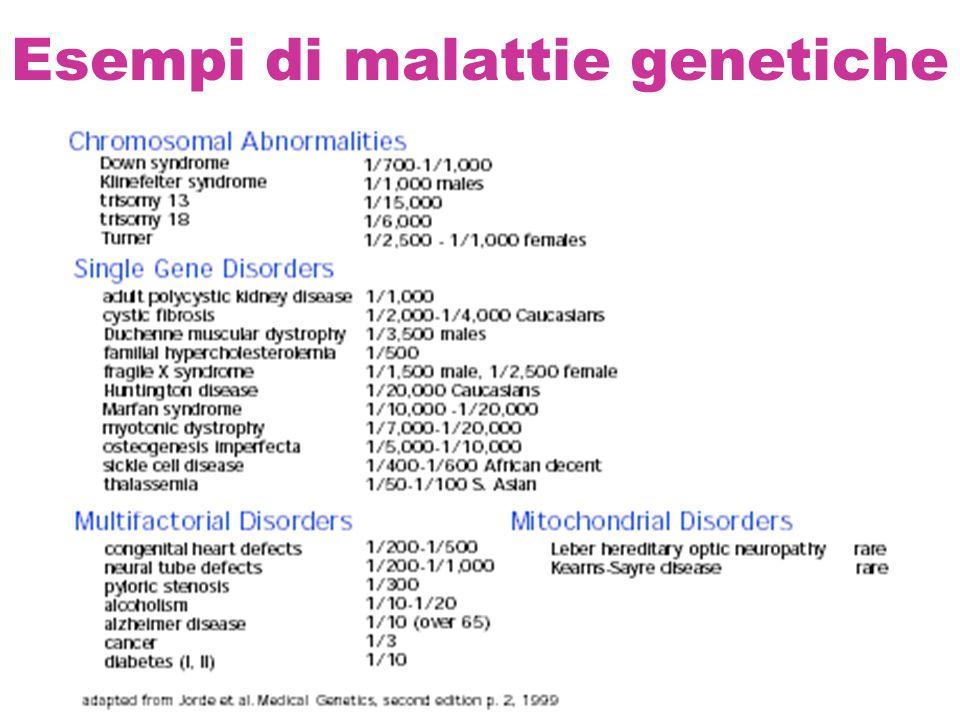 Esempi di malattie genetiche