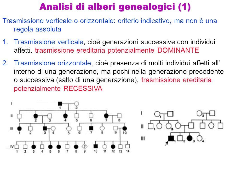 Analisi di alberi genealogici (1)