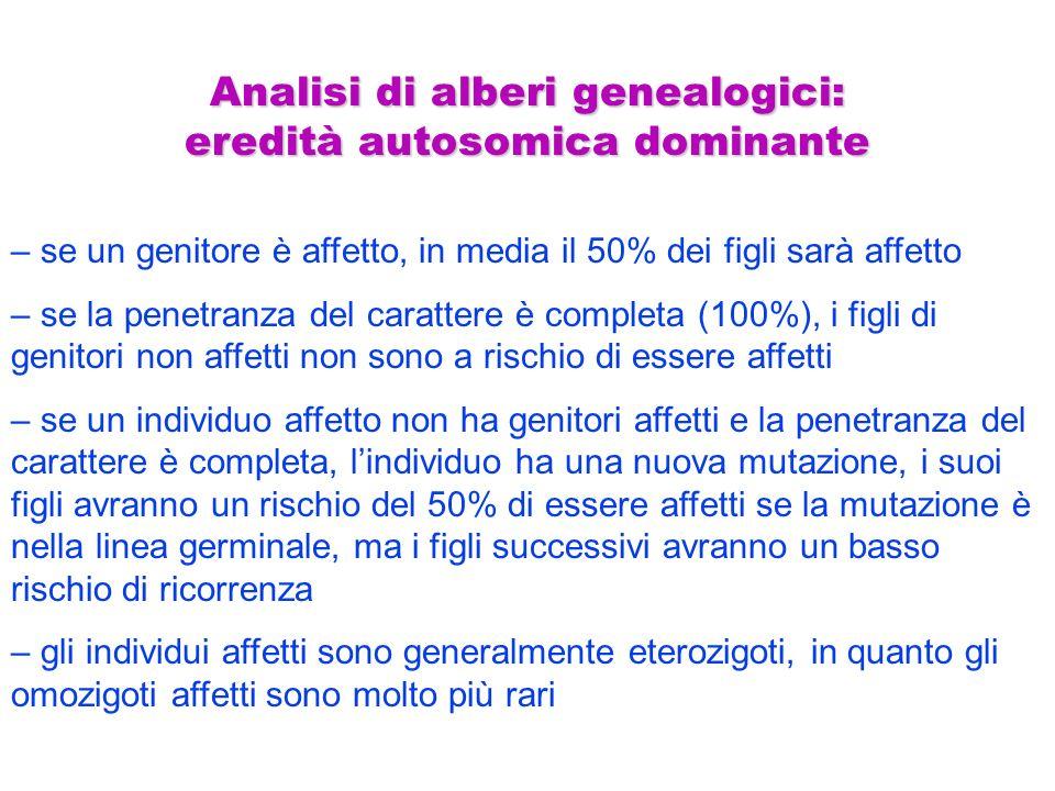 Analisi di alberi genealogici: eredità autosomica dominante
