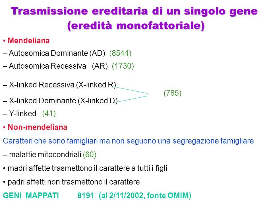 Trasmissione ereditaria di un singolo gene (eredità monofattoriale)