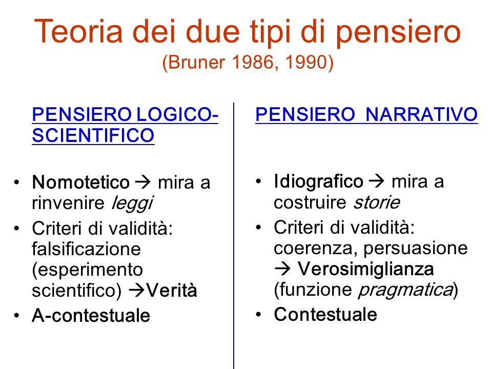 Teoria dei due tipi di pensiero (Bruner 1986, 1990)