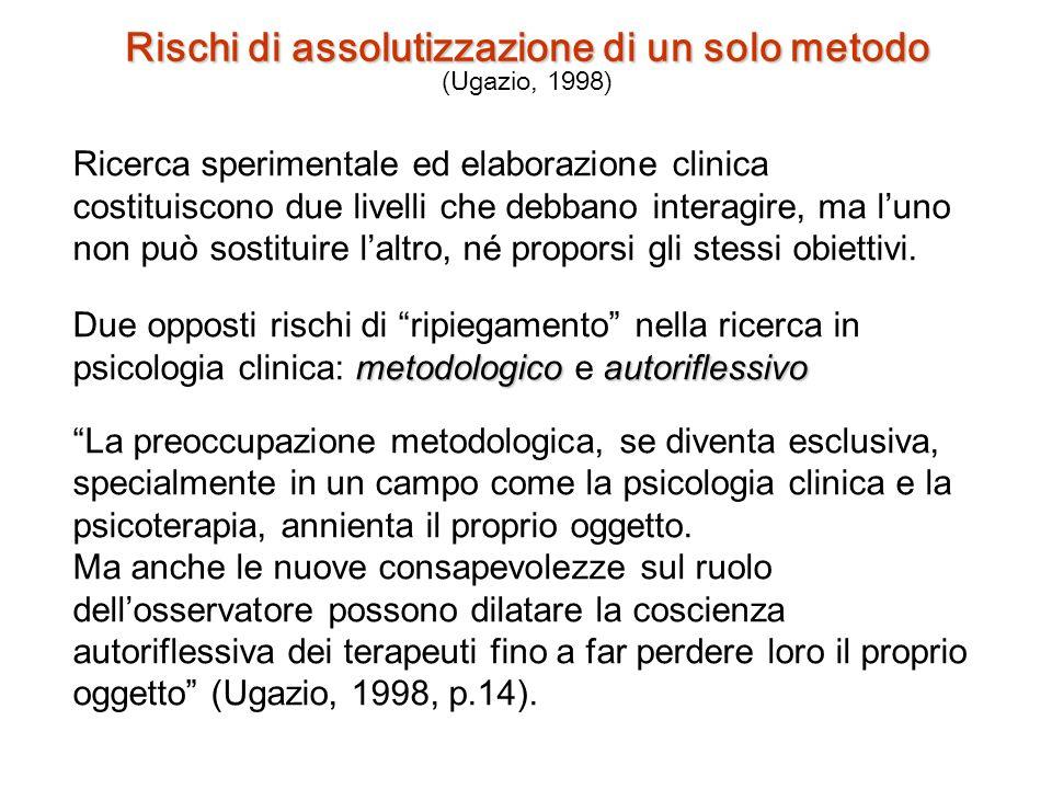Rischi di assolutizzazione di un solo metodo (Ugazio, 1998)