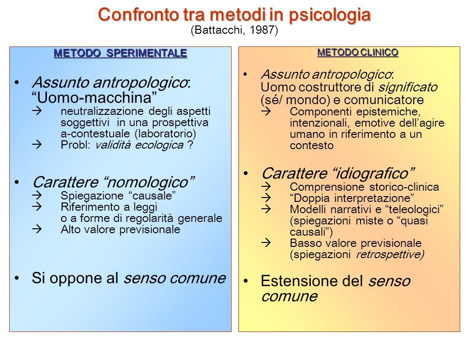 Confronto tra metodi in psicologia (Battacchi, 1987)