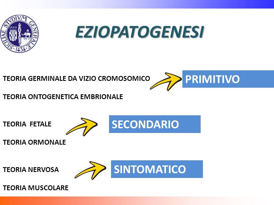 EZIOPATOGENESI PRIMITIVO SECONDARIO SINTOMATICO
