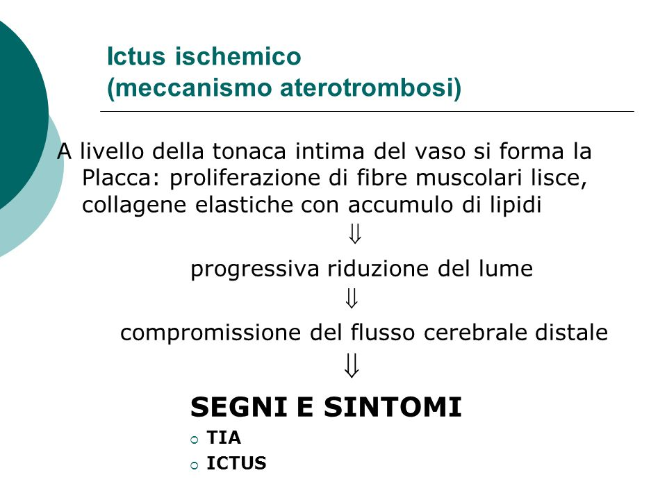 Ictus ischemico (meccanismo aterotrombosi)
