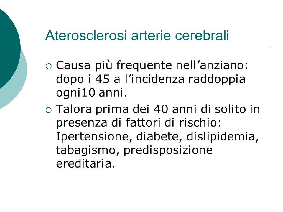 Aterosclerosi arterie cerebrali