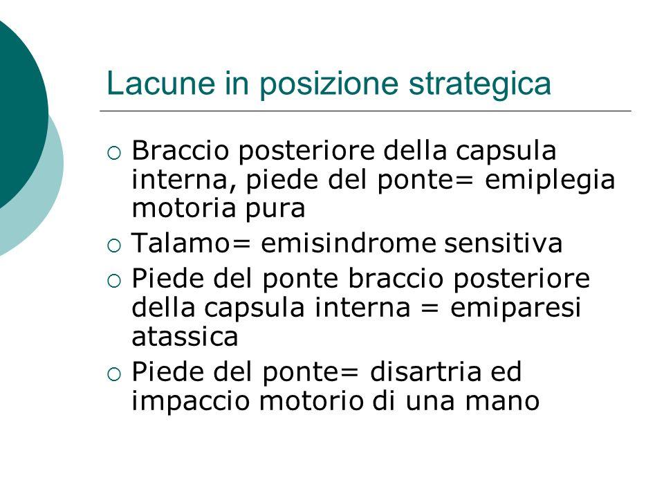 Lacune in posizione strategica