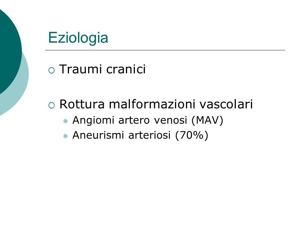 Eziologia Traumi cranici Rottura malformazioni vascolari