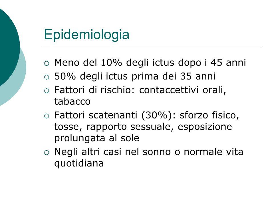 Epidemiologia Meno del 10% degli ictus dopo i 45 anni