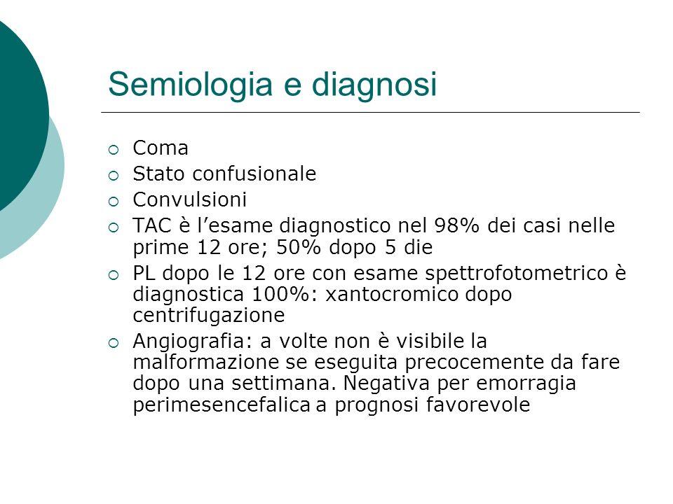 Semiologia e diagnosi Coma Stato confusionale Convulsioni