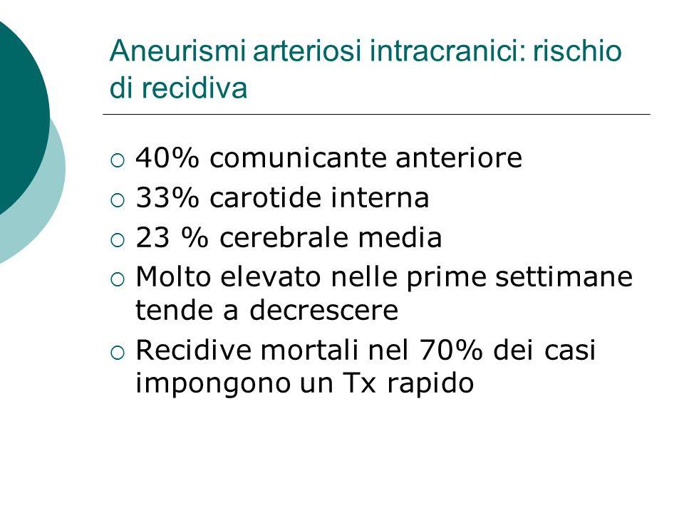 Aneurismi arteriosi intracranici: rischio di recidiva