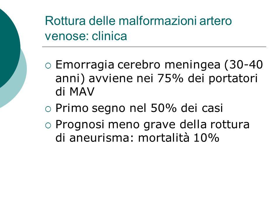 Rottura delle malformazioni artero venose: clinica