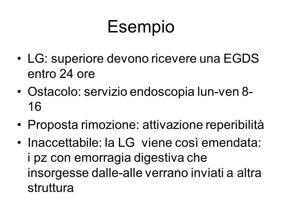 Esempio LG: superiore devono ricevere una EGDS entro 24 ore