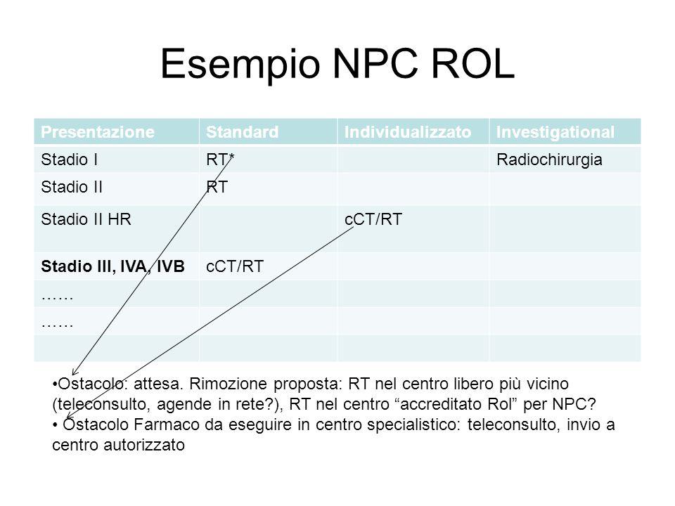 Esempio NPC ROL Presentazione Standard Individualizzato
