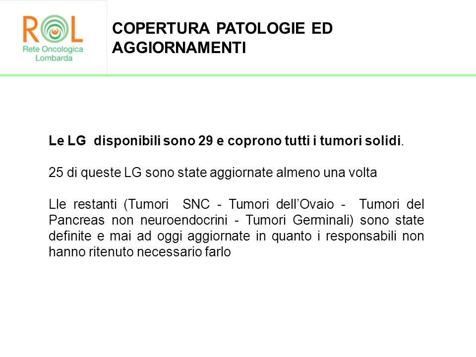 COPERTURA PATOLOGIE ED AGGIORNAMENTI