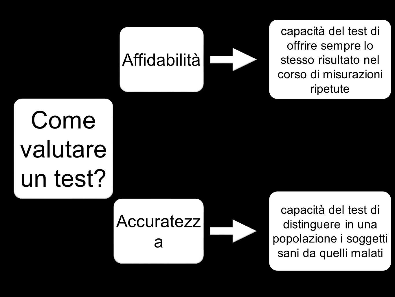 Come valutare un test Affidabilità Accuratezza