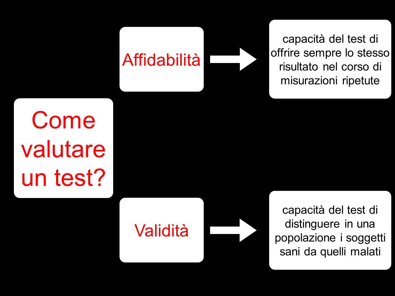 Come valutare un test Affidabilità Validità