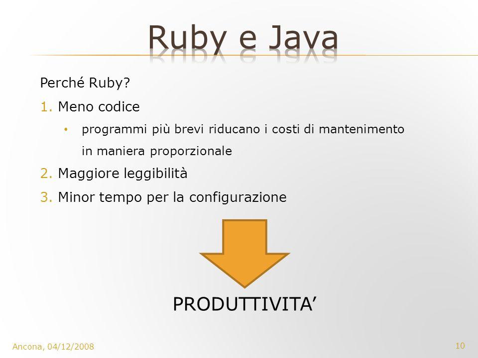 Ruby e Java PRODUTTIVITA' Perché Ruby Meno codice
